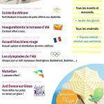 Les olympiades de l'été